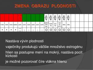 billingsov-ovulan-metda-22-638